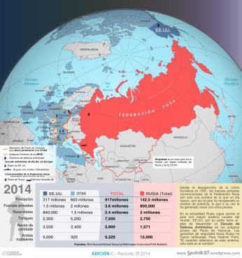 Expansión de la OTAN por la hegemonía global en 2014. Ilustración: C - Records.